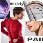 Body Talks Using Symptoms